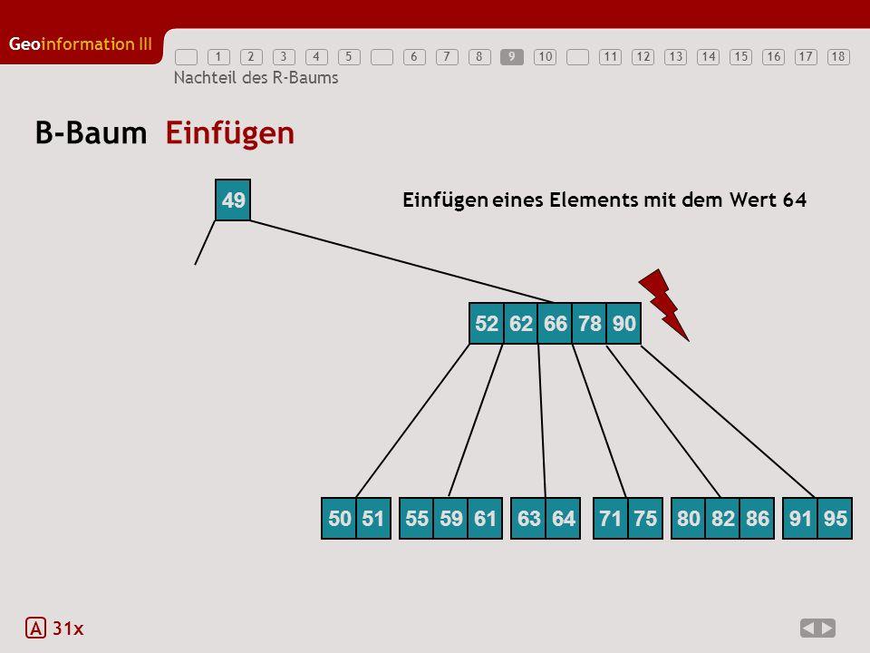 9 B-Baum Einfügen. 49. Einfügen eines Elements mit dem Wert 64. 52. 62. 66. 78. 90. 50. 51.