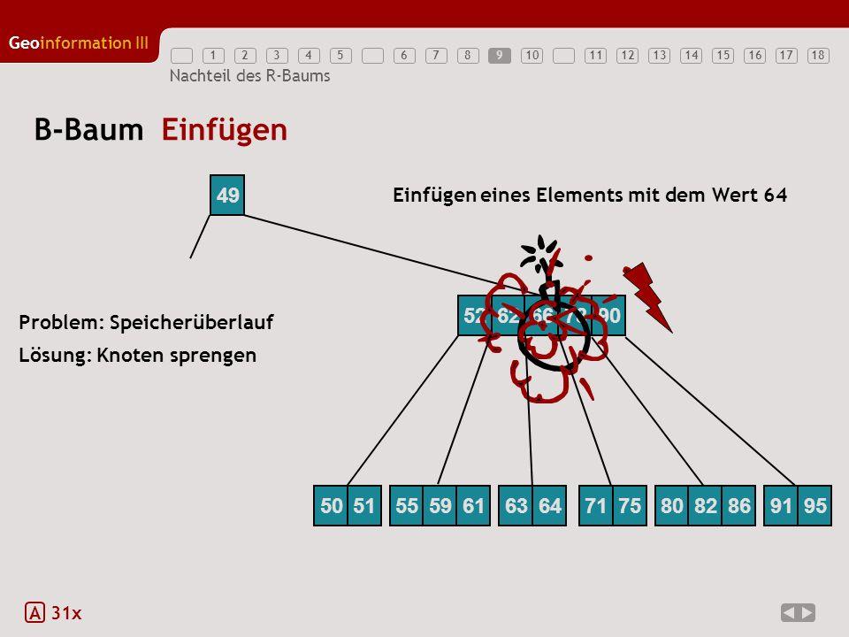 9 B-Baum Einfügen. 49. Einfügen eines Elements mit dem Wert 64. 52. 62. 66. 78. 90. Problem: Speicherüberlauf.