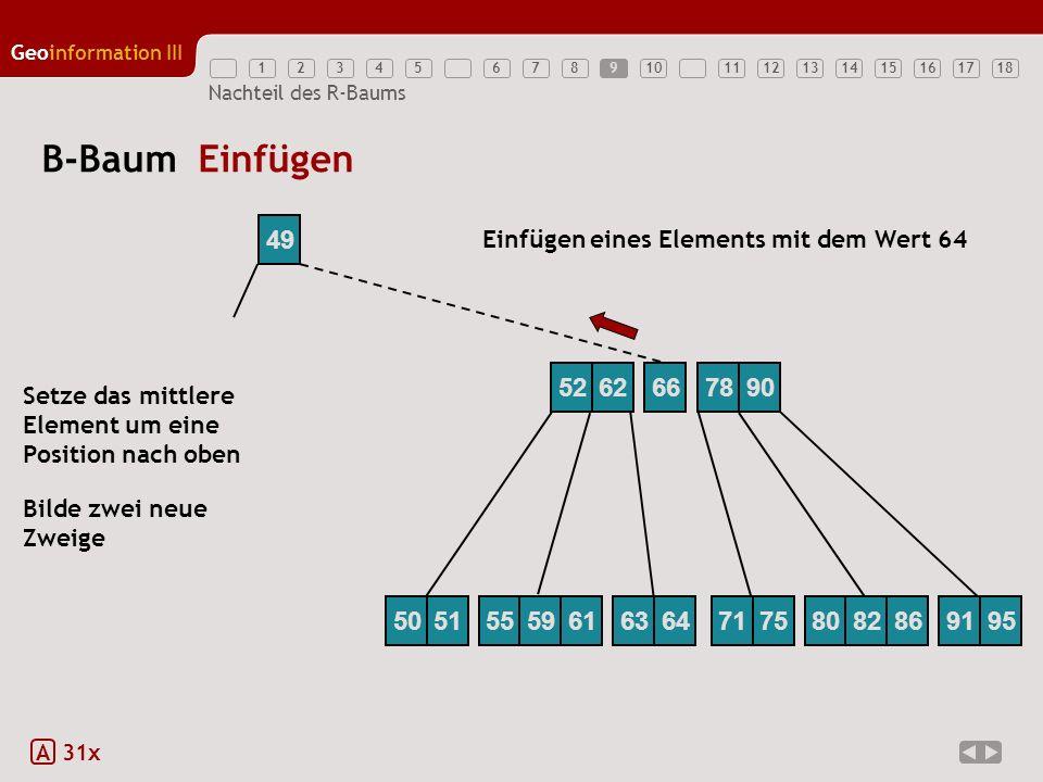 9 B-Baum Einfügen. 49. Einfügen eines Elements mit dem Wert 64. 52. 62. 66. 78. 90. Setze das mittlere.