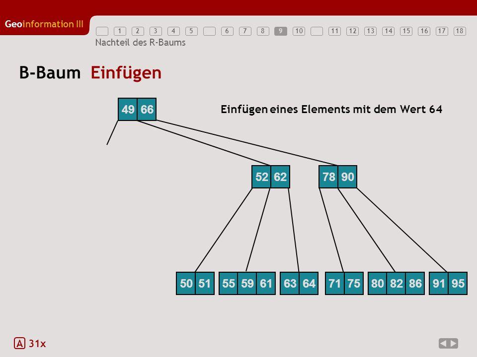 9 B-Baum Einfügen. 49. 66. Einfügen eines Elements mit dem Wert 64. 52. 62. 78. 90. 50. 51.