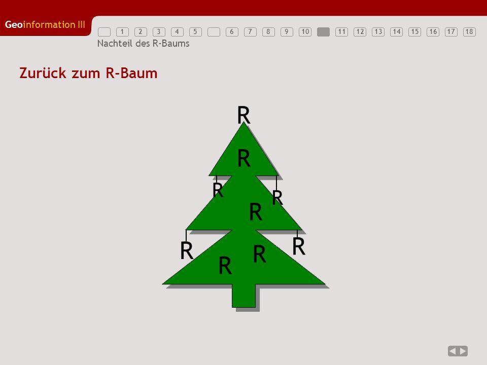 Zurück zum R-Baum R R R R R R R R R
