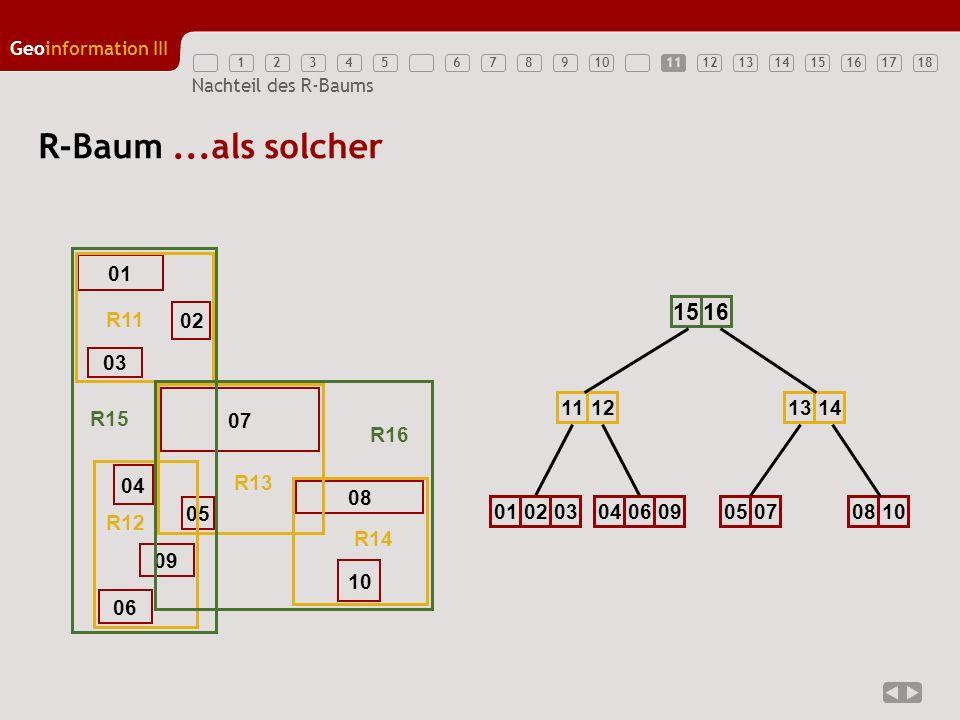 R-Baum ...als solcher 15 16 R11 R13 R12 R14 R15 R16 01 02 11 12 01 02