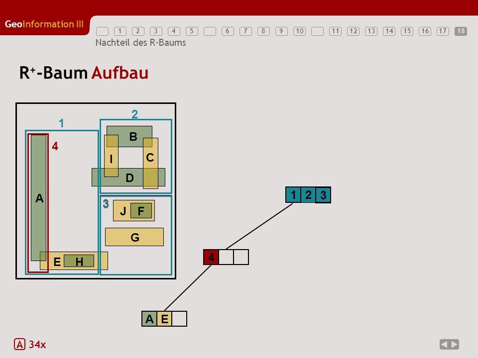 18 R+-Baum Aufbau 2 1 E H A B D G J F C I 4 3 1 2 3 3 4 A E A 34x