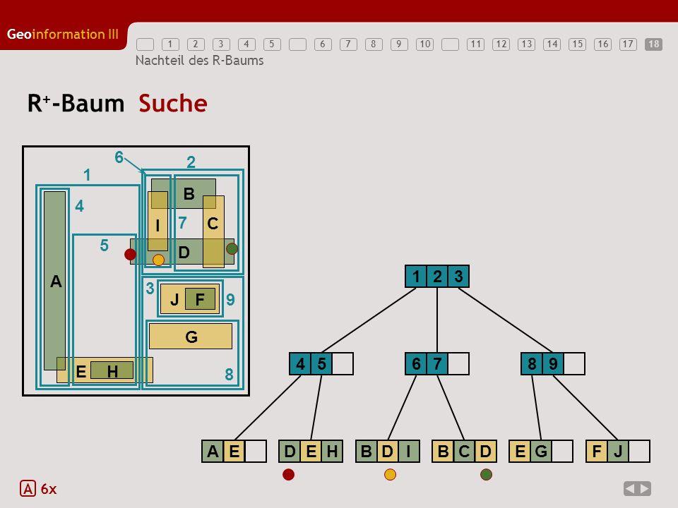 R+-Baum Suche 6 2 1 E H A B D G J F C I 7 4 5 2 3 1 4 5 A E D H 6 7 B