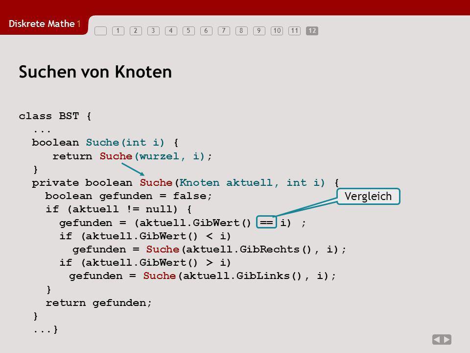 Suchen von Knoten class BST { ... boolean Suche(int i) {