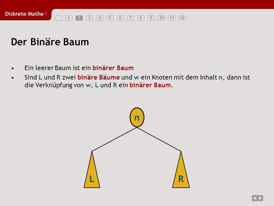 Der Binäre Baum n L R Ein leerer Baum ist ein binärer Baum