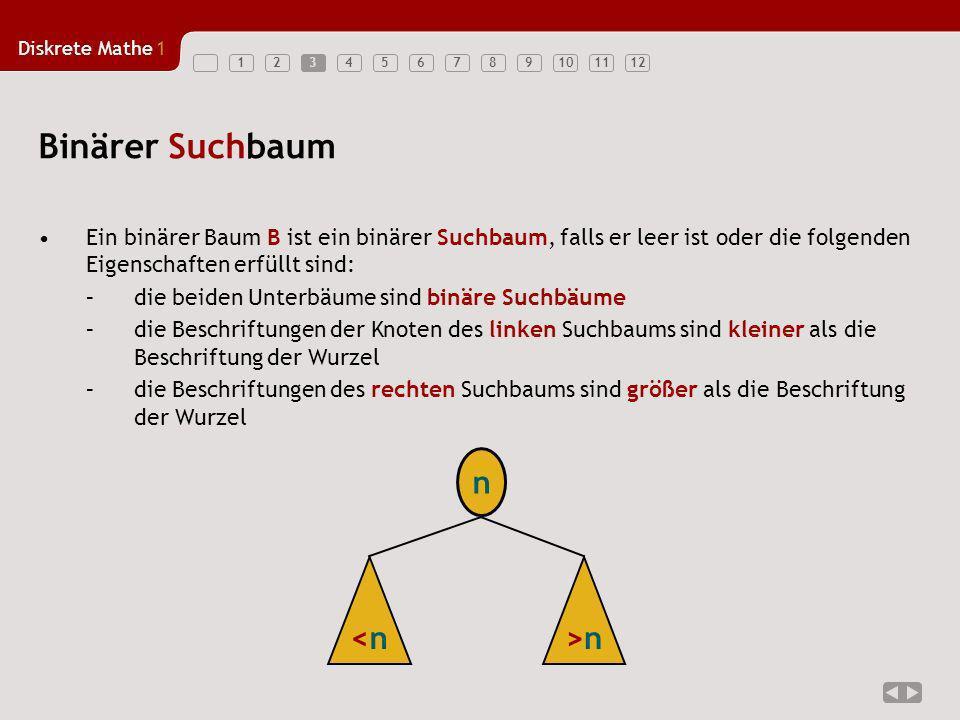 Binärer Suchbaum n <n >n
