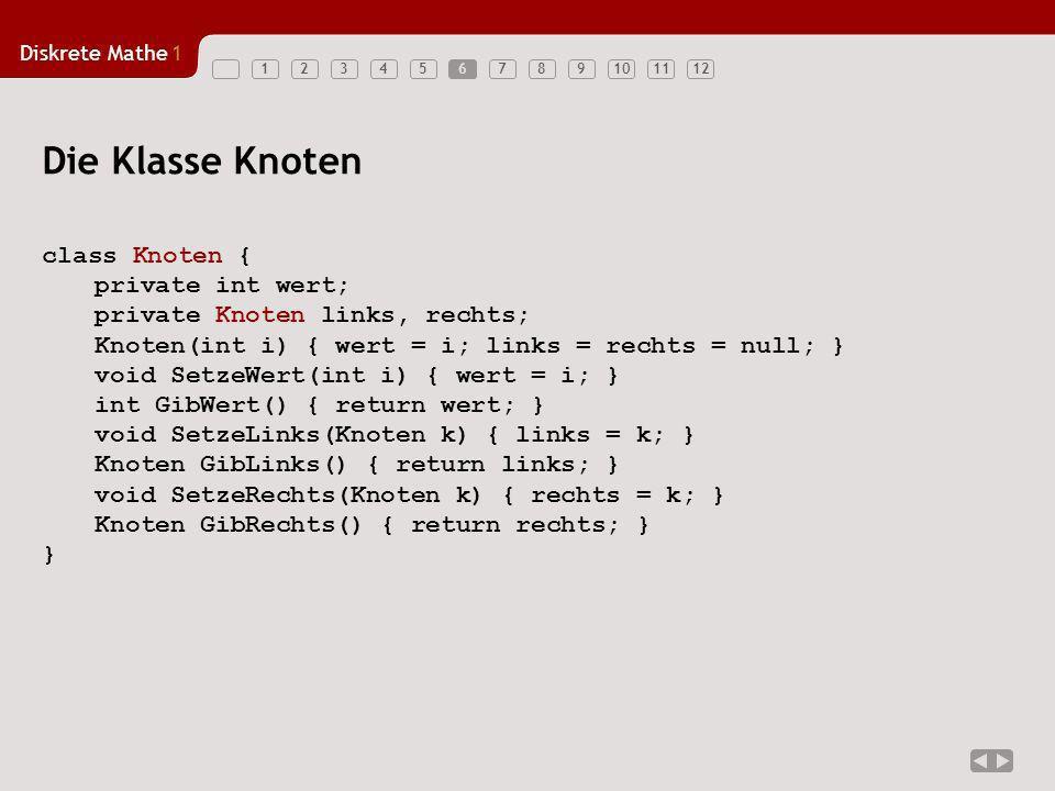 Die Klasse Knoten class Knoten { private int wert;