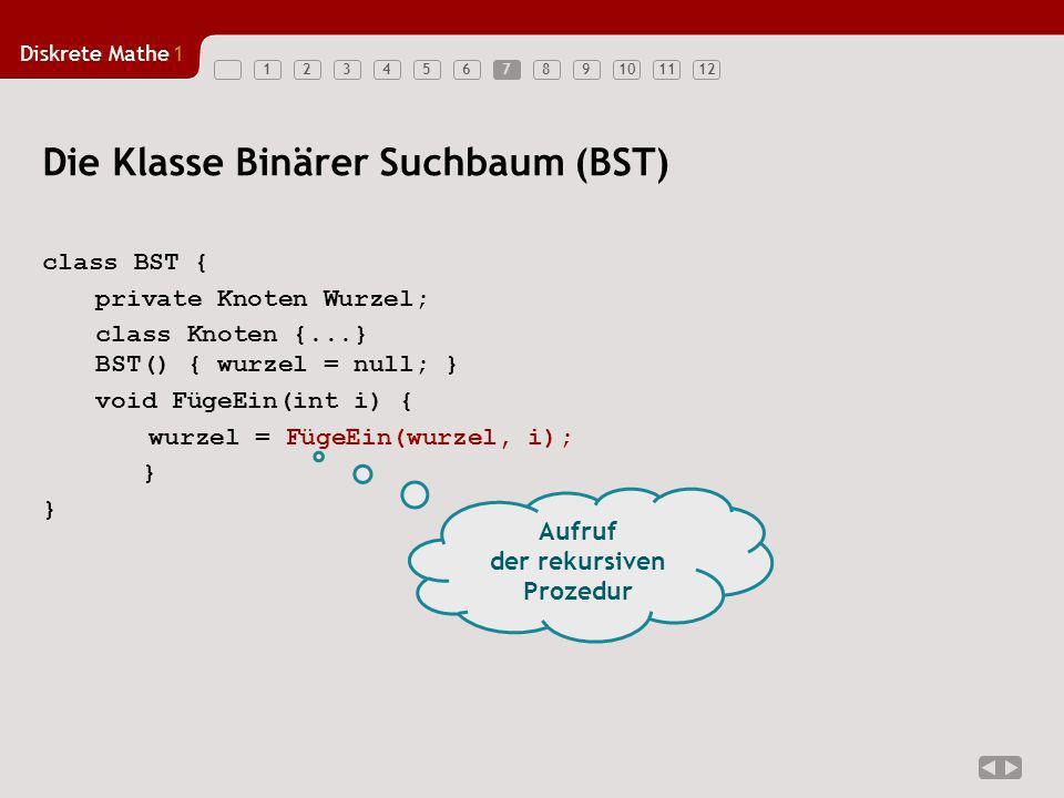 Die Klasse Binärer Suchbaum (BST)