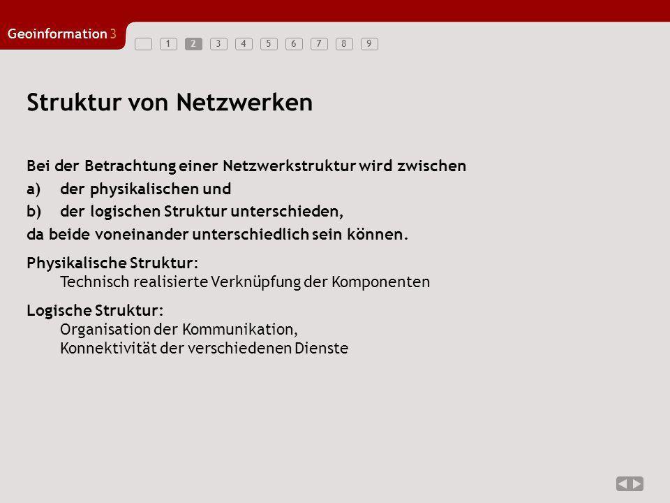 Struktur von Netzwerken