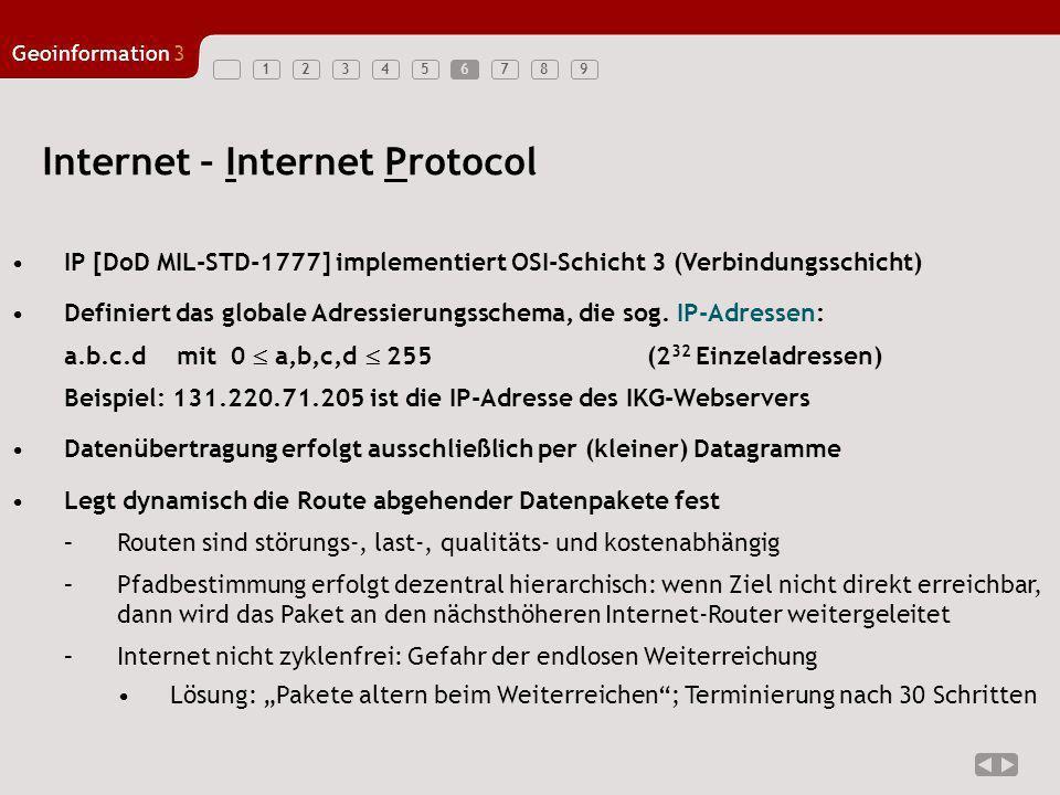 Internet – Internet Protocol