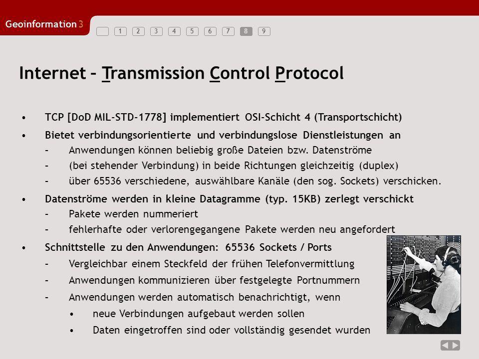 Internet – Transmission Control Protocol