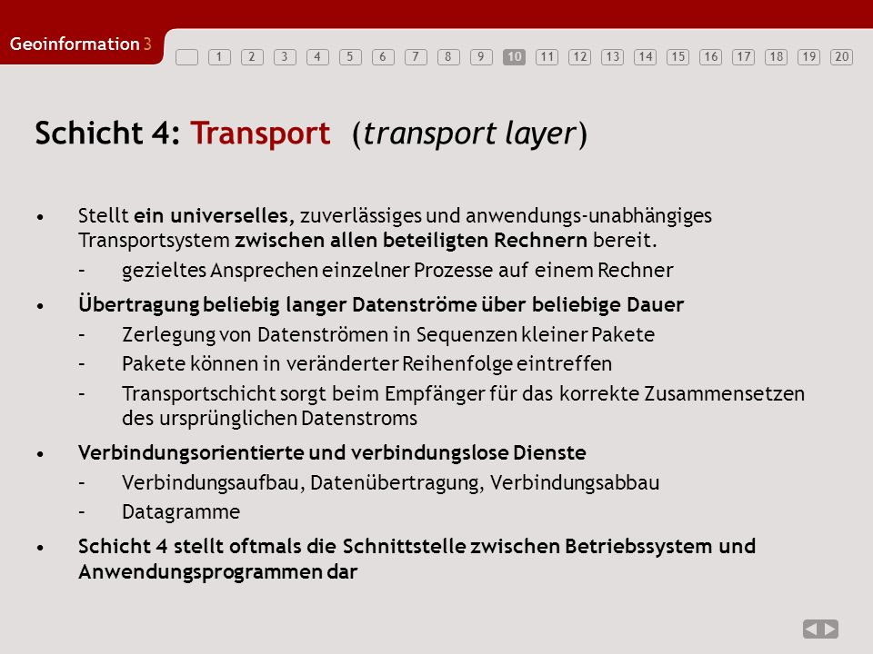 Schicht 4: Transport (transport layer)