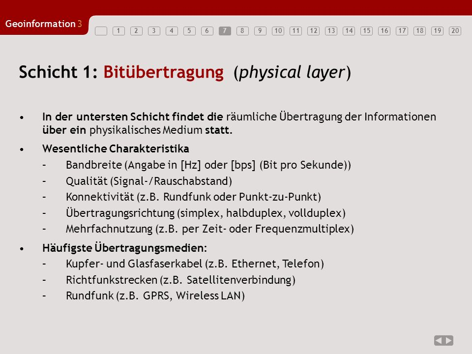 Schicht 1: Bitübertragung (physical layer)