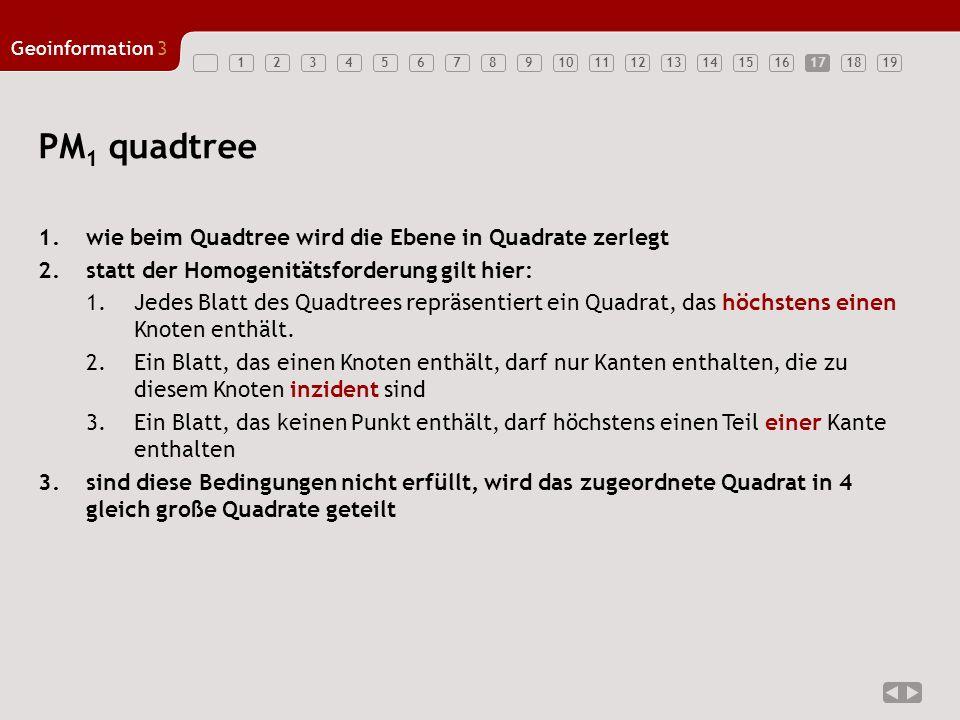 PM1 quadtree wie beim Quadtree wird die Ebene in Quadrate zerlegt