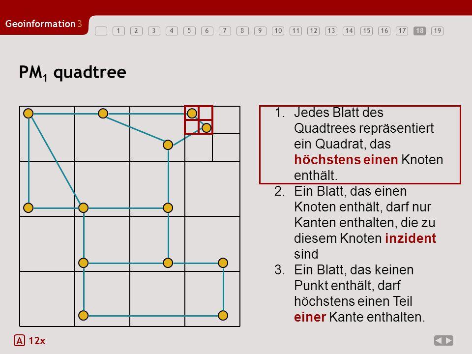 18 PM1 quadtree. Jedes Blatt des Quadtrees repräsentiert ein Quadrat, das höchstens einen Knoten enthält.