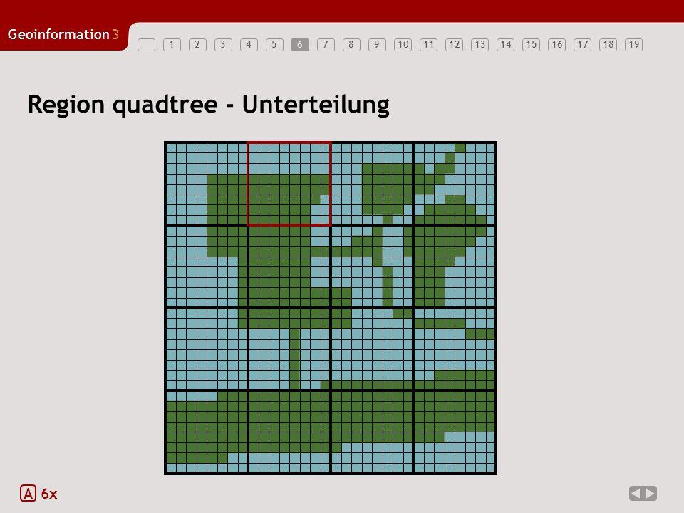 Region quadtree - Unterteilung