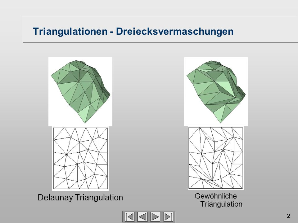 Triangulationen - Dreiecksvermaschungen