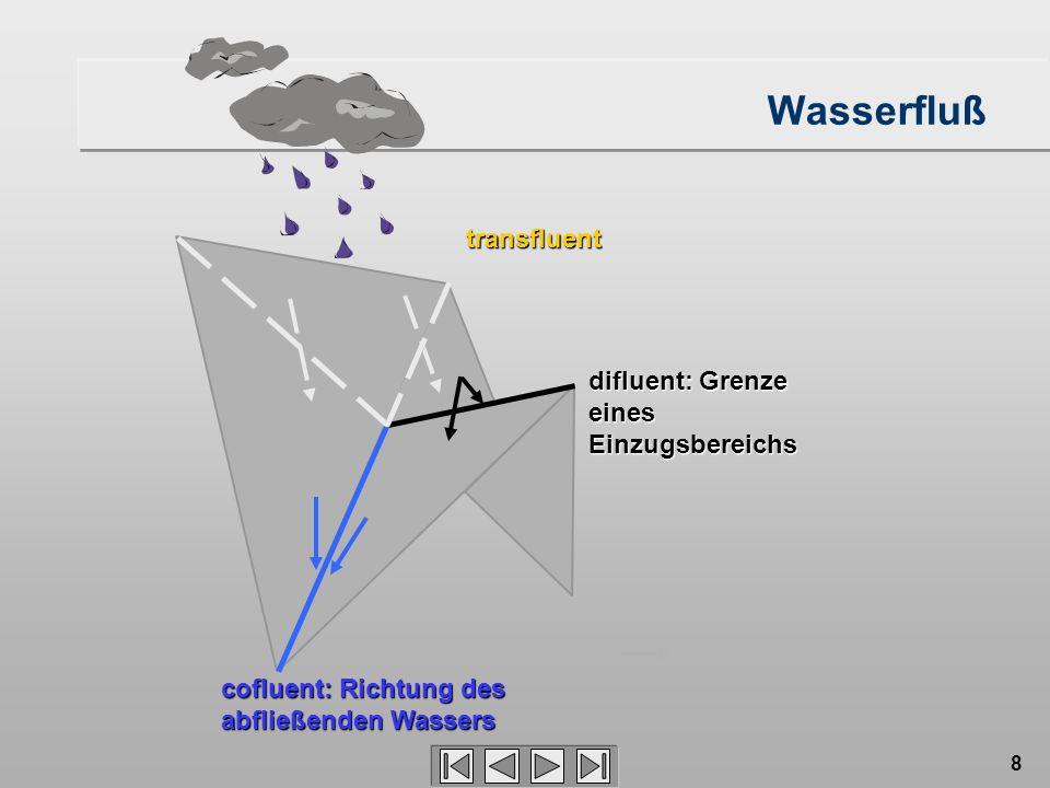 Wasserfluß transfluent difluent: Grenze eines Einzugsbereichs
