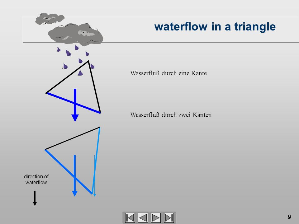 waterflow in a triangle
