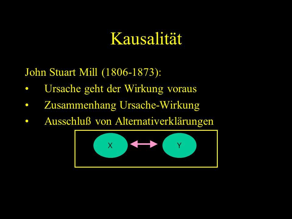 Kausalität John Stuart Mill (1806-1873):