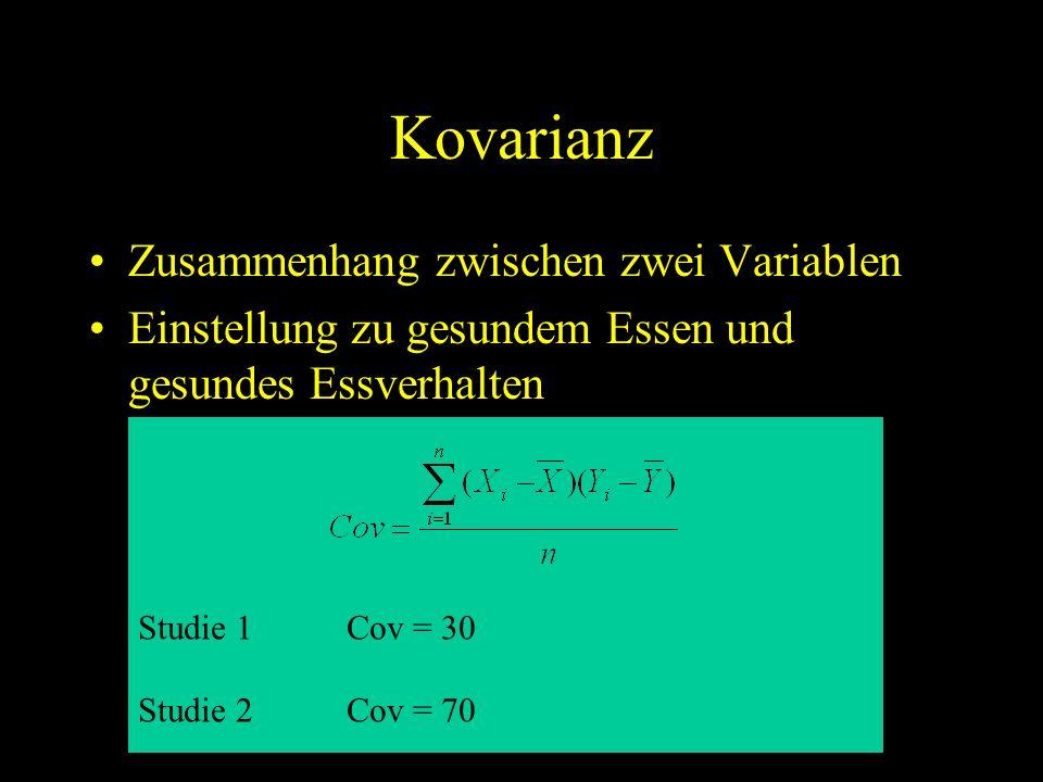 Kovarianz Zusammenhang zwischen zwei Variablen