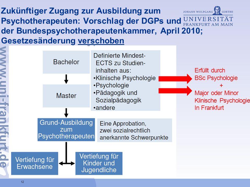 Zukünftiger Zugang zur Ausbildung zum Psychotherapeuten: Vorschlag der DGPs und der Bundespsychotherapeutenkammer, April 2010; Gesetzesänderung verschoben