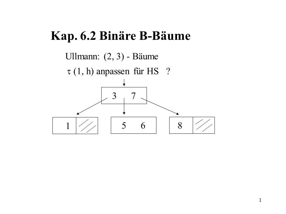 Kap. 6.2 Binäre B-Bäume Ullmann: (2, 3) - Bäume