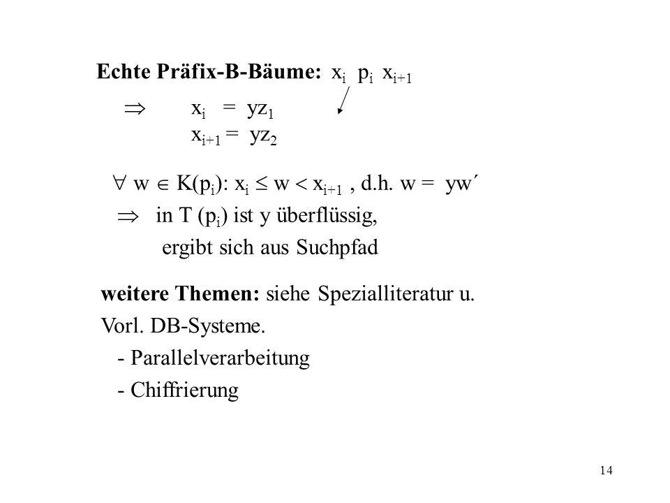 Echte Präfix-B-Bäume: xi pi xi+1