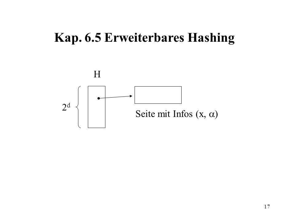 Kap. 6.5 Erweiterbares Hashing