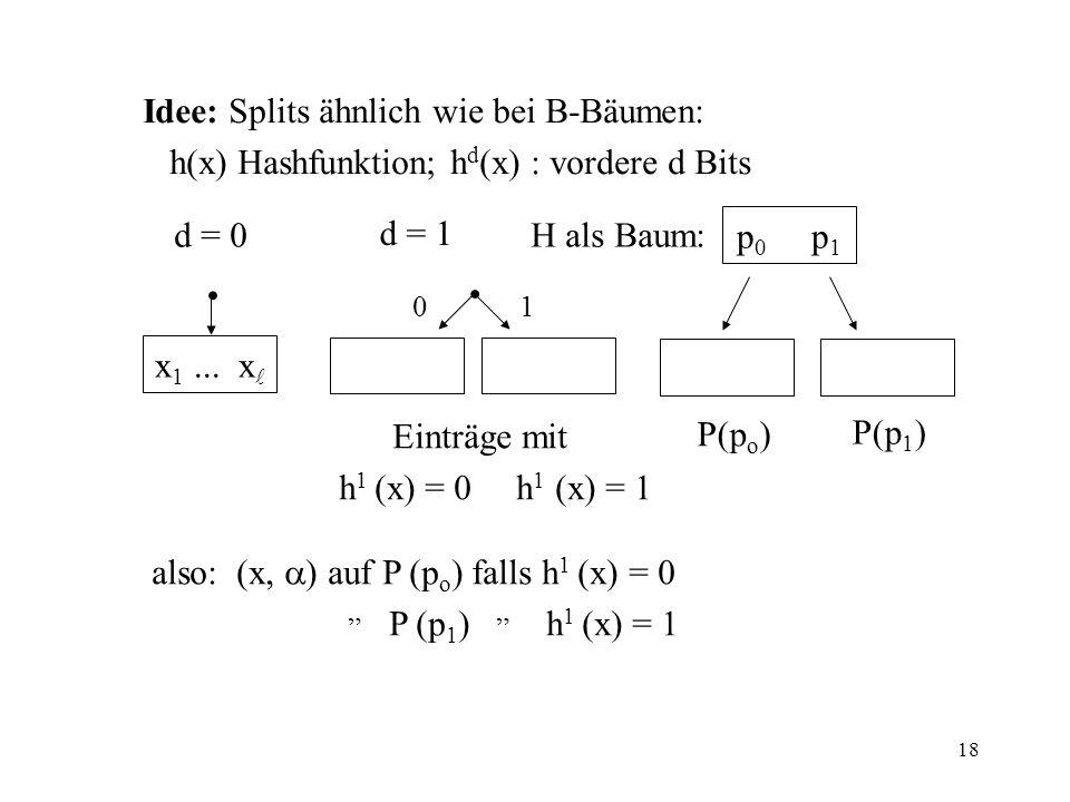 Idee: Splits ähnlich wie bei B-Bäumen: