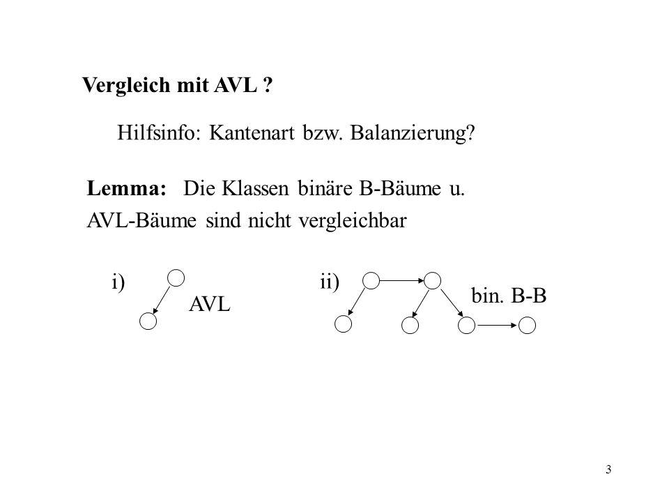Vergleich mit AVL Hilfsinfo: Kantenart bzw. Balanzierung Lemma: Die Klassen binäre B-Bäume u.