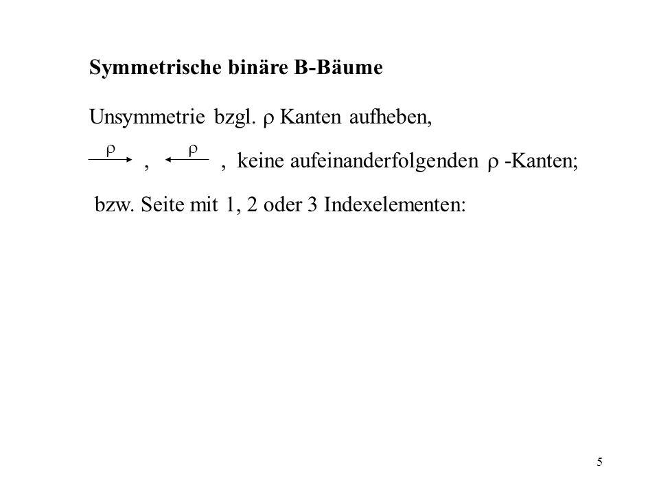 Symmetrische binäre B-Bäume