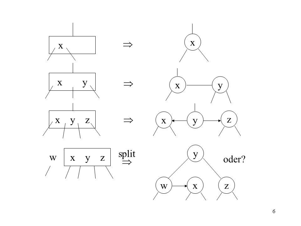 x  x y y x y z z w split oder