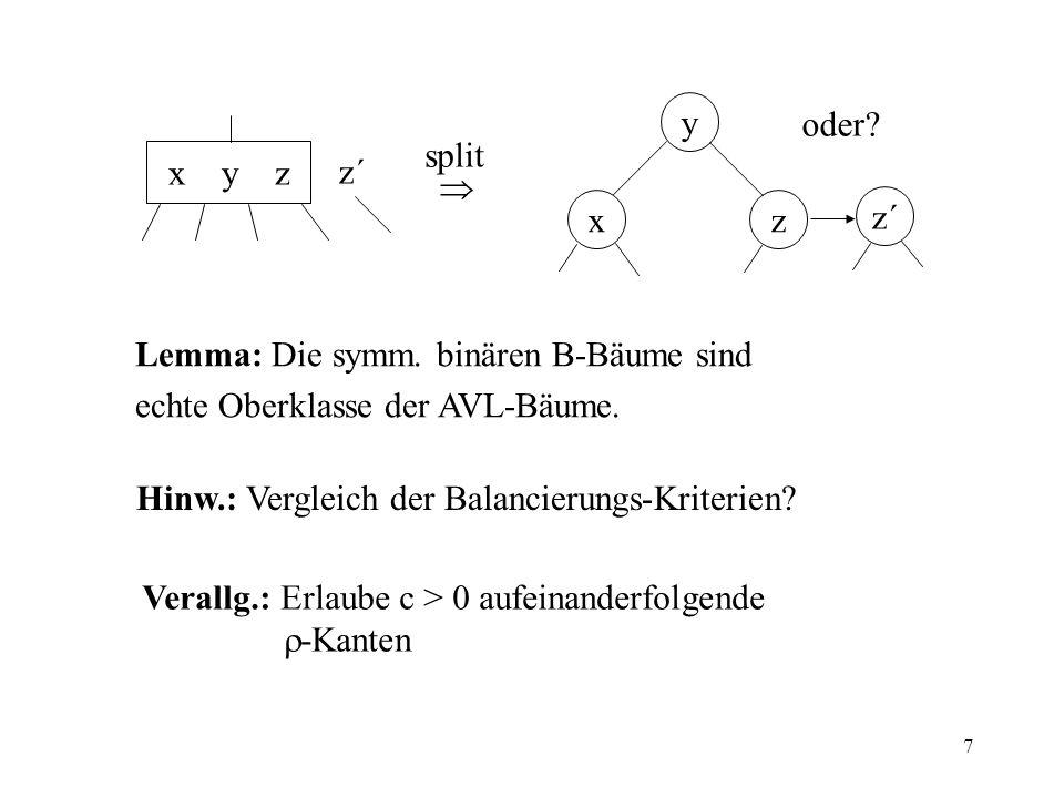 y oder split. x y z. z´  x. z. z´ Lemma: Die symm. binären B-Bäume sind. echte Oberklasse der AVL-Bäume.