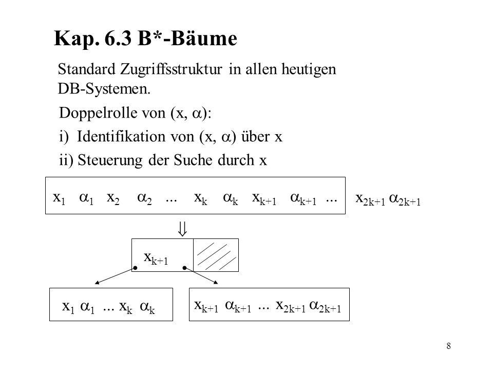 Kap. 6.3 B*-Bäume Standard Zugriffsstruktur in allen heutigen