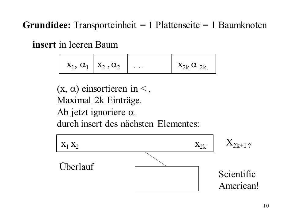 Grundidee: Transporteinheit = 1 Plattenseite = 1 Baumknoten