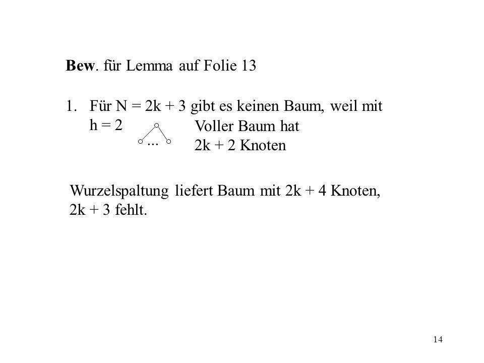 Bew. für Lemma auf Folie 13 Für N = 2k + 3 gibt es keinen Baum, weil mit. h = 2. Voller Baum hat.