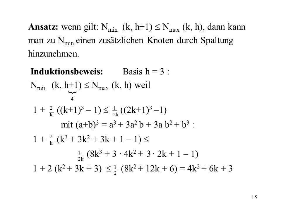 Ansatz: wenn gilt: Nmin (k, h+1)  Nmax (k, h), dann kann