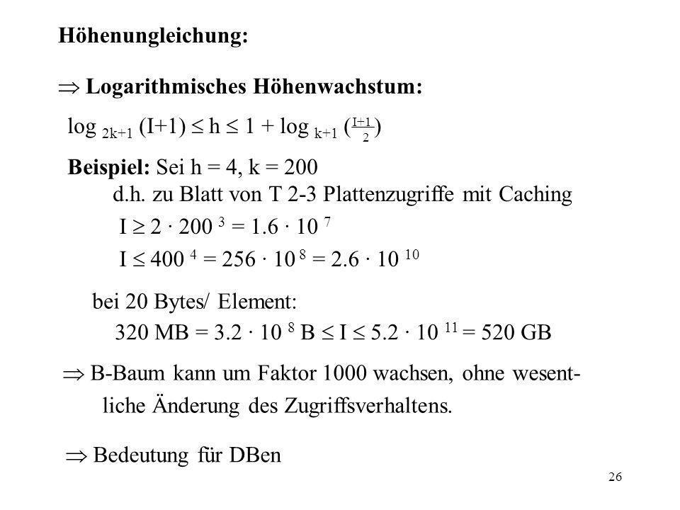  Logarithmisches Höhenwachstum: