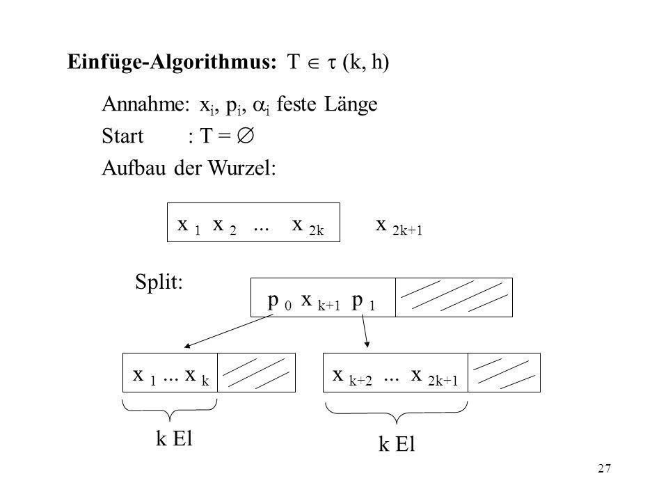 Einfüge-Algorithmus: T   (k, h)