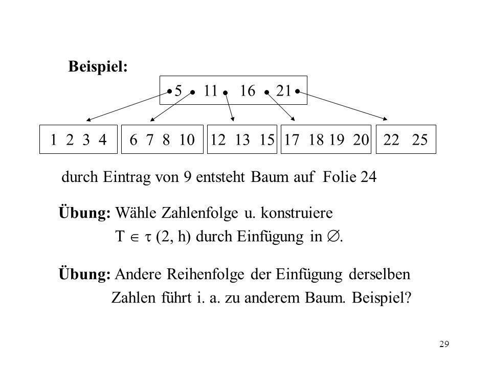 Beispiel: 5 11 16 21. 1 2 3 4. 6 7 8 10. 12 13 15. 17 18 19 20. 22 25.