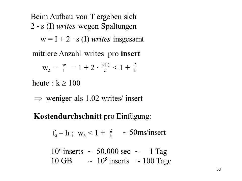 Beim Aufbau von T ergeben sich 2 • s (I) writes wegen Spaltungen