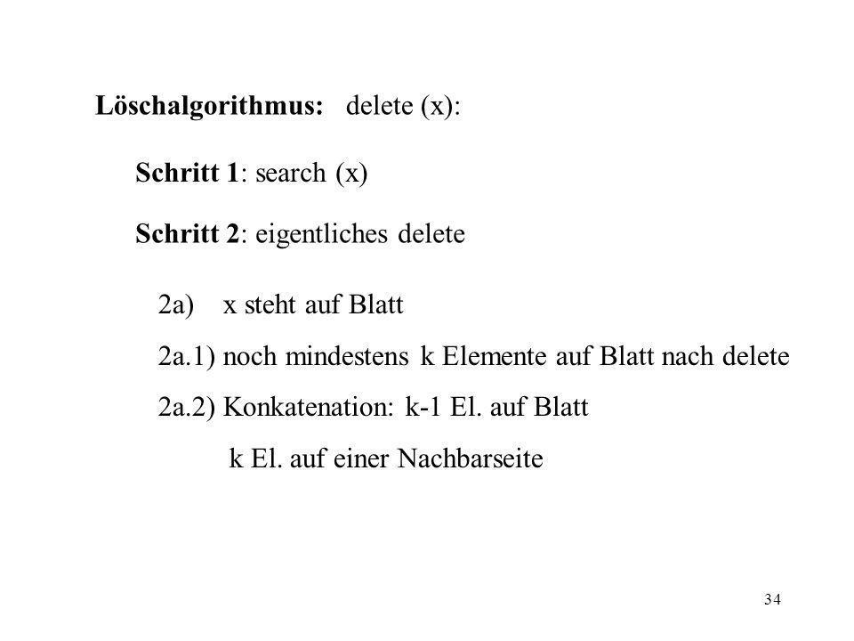 Löschalgorithmus: delete (x):
