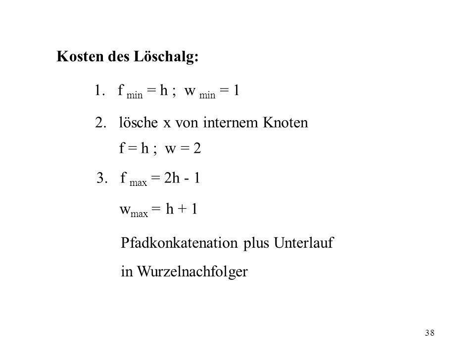 Kosten des Löschalg: 1. f min = h ; w min = 1. 2. lösche x von internem Knoten. f = h ; w = 2.