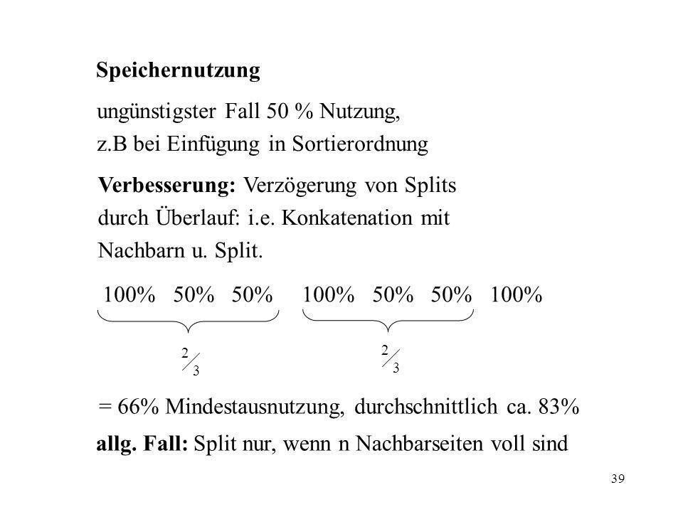 ungünstigster Fall 50 % Nutzung, z.B bei Einfügung in Sortierordnung