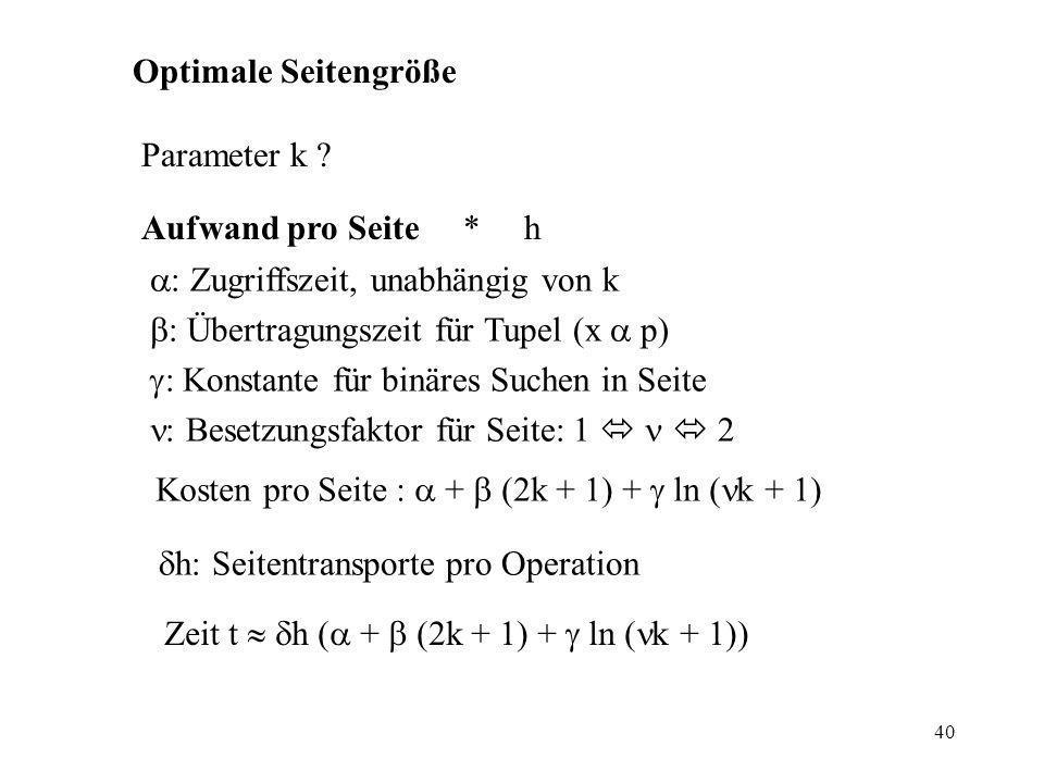 Optimale Seitengröße Parameter k Aufwand pro Seite * h. : Zugriffszeit, unabhängig von k.