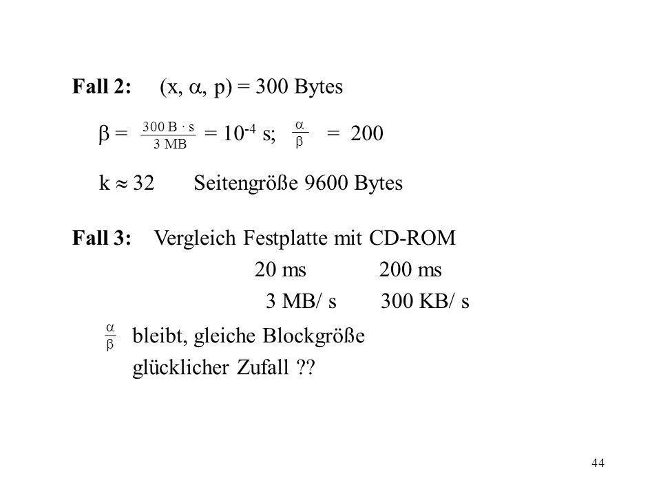 Fall 3: Vergleich Festplatte mit CD-ROM 20 ms 200 ms 3 MB/ s 300 KB/ s