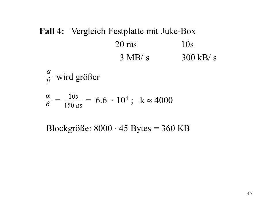 Fall 4: Vergleich Festplatte mit Juke-Box 20 ms 10s 3 MB/ s 300 kB/ s