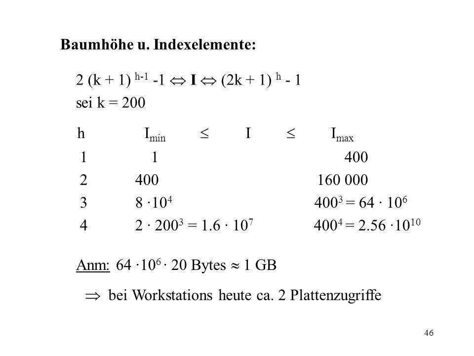 Baumhöhe u. Indexelemente: